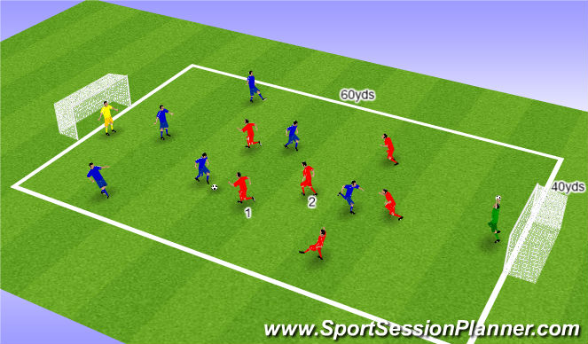 Football/Soccer Session Plan Drill (Colour): 6 v 6/ 7 v 7