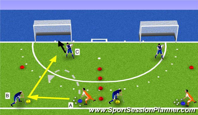 Hockey Session Plan Drill (Colour): scoren 2v1
