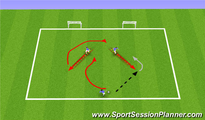 Football/Soccer Session Plan Drill (Colour): Technical 1vs1 (Back foot reception)