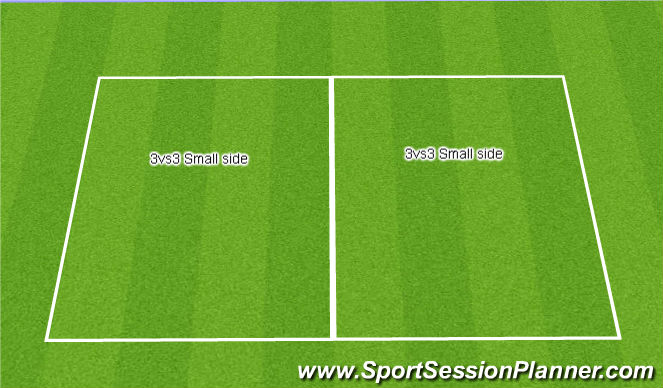 Football/Soccer Session Plan Drill (Colour): 3vs3 Small side Games