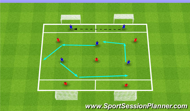 Football/Soccer Session Plan Drill (Colour): Rotations