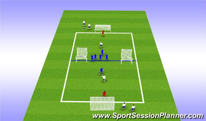 Football/Soccer Session Plan Drill (Colour): 1v1/2v2 Flying changes to Goal