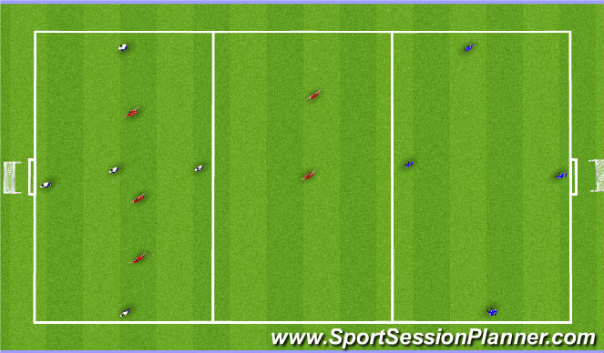 Football/Soccer Session Plan Drill (Colour): 3 team transition rondo