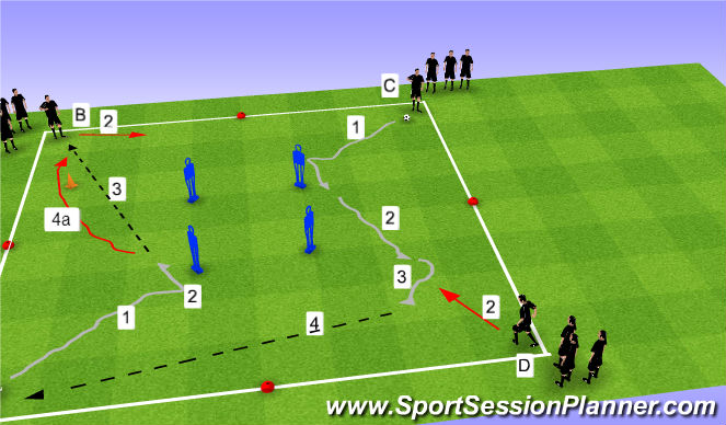 Football/Soccer Session Plan Drill (Colour): Coerver Box - stepover