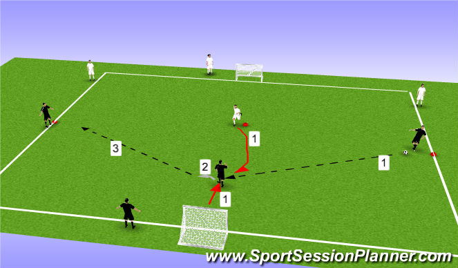 Football/Soccer Session Plan Drill (Colour): 2v1 receive under pressure