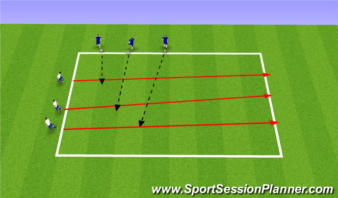 Football/Soccer Session Plan Drill (Colour): Farmers and Chickens