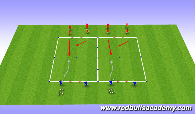Football/Soccer Session Plan Drill (Colour): Activity 1: 2v2's: Pressure, Cover