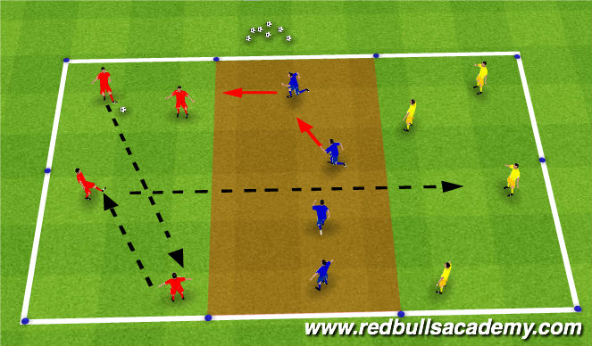 Football/Soccer Session Plan Drill (Colour): Activity 2: Pressure, cover