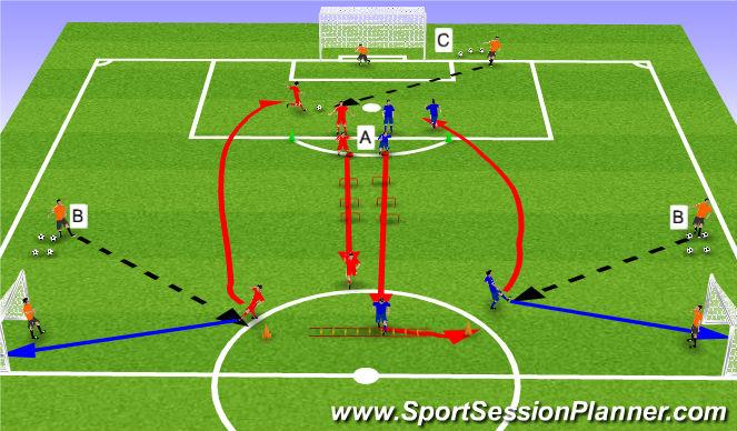 Football/Soccer Session Plan Drill (Colour): 3. Líkamlegþjálfun