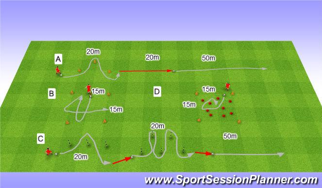 Football/Soccer Session Plan Drill (Colour): Technique Dribbling Circuit. Obwód Dryblingów.