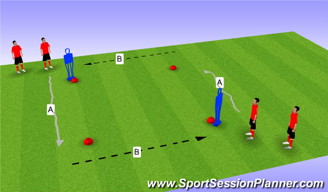 Football/Soccer Session Plan Drill (Colour): Technical Receiving on front foot and dribbling