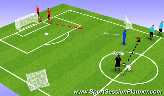 Football/Soccer Session Plan Drill (Colour): 1v1 Receiving on front foot