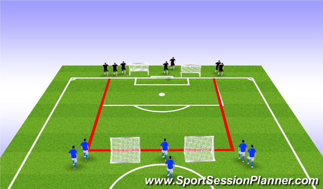 Football/Soccer Session Plan Drill (Colour): Flying Changes going to Goal.