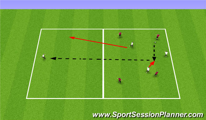 Football/Soccer Session Plan Drill (Colour): 4 v 3 + 1