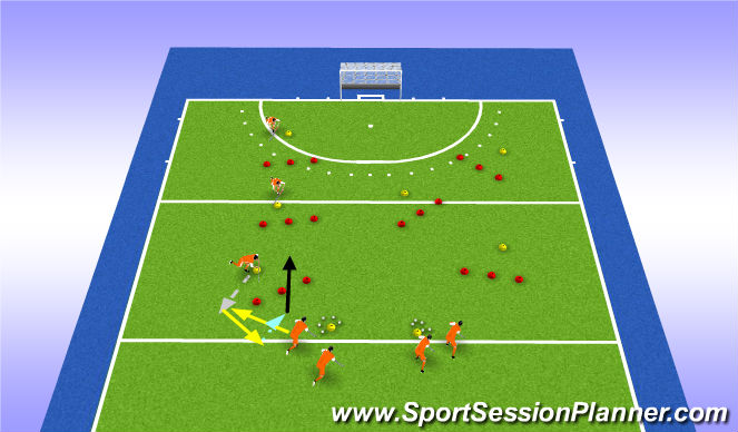 Hockey Session Plan Drill (Colour): 123 combination