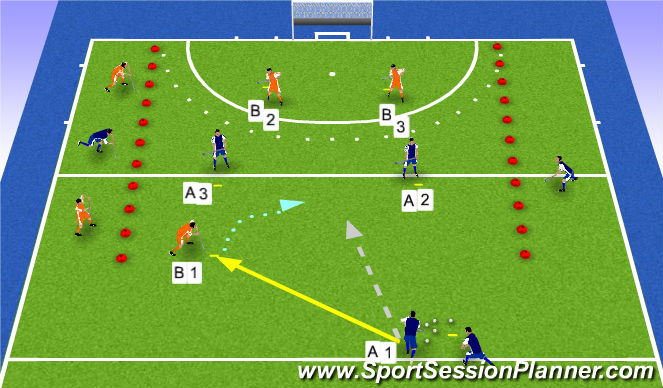 Hockey Session Plan Drill (Colour): 3v2+1