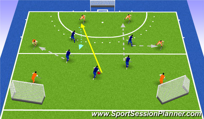 Hockey Session Plan Drill (Colour): FULL PRESS