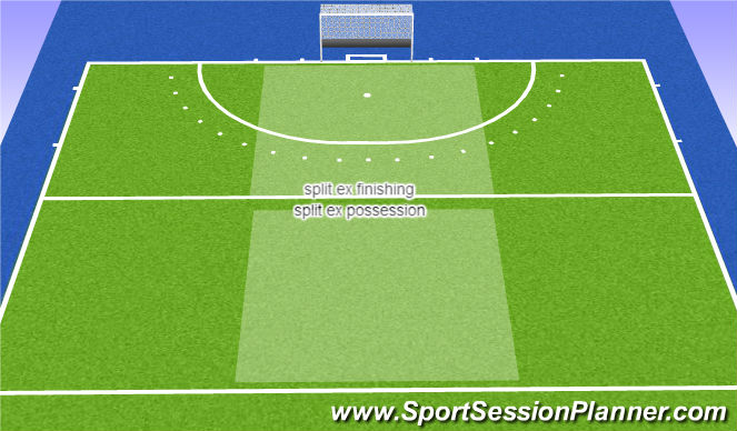 Hockey Session Plan Drill (Colour): split ex