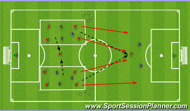 Football/Soccer Session Plan Drill (Colour): Defending/Attacking