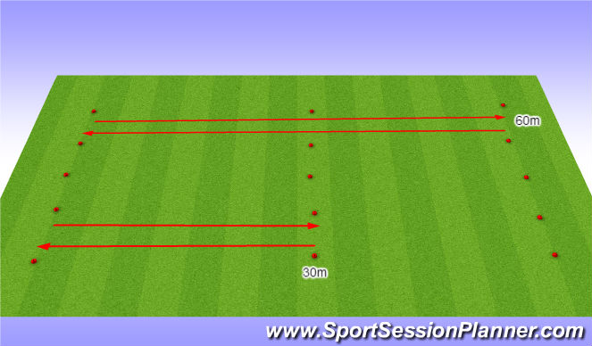 Football/Soccer Session Plan Drill (Colour): Running