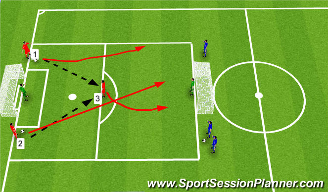 Football/Soccer Session Plan Drill (Colour): Cross, Finish & Defend