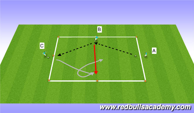 Football/Soccer Session Plan Drill (Colour): Technical Semi-opposed or Opposed