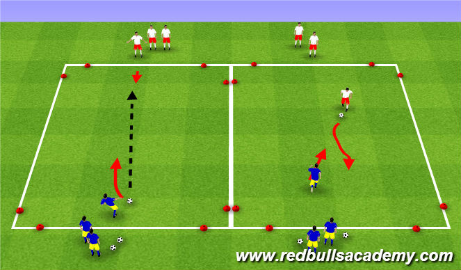 Football/Soccer Session Plan Drill (Colour): Main Theme Act. 1