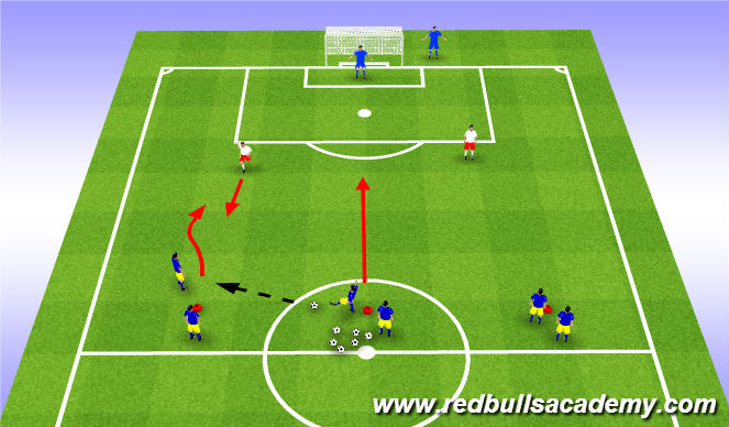 Football/Soccer Session Plan Drill (Colour): Main Theme Act. 2