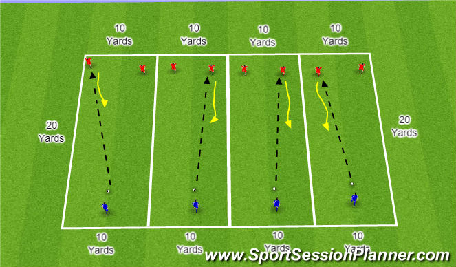 Football/Soccer Session Plan Drill (Colour): 2vs1's