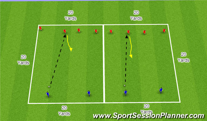 Football/Soccer Session Plan Drill (Colour): 4vs2's