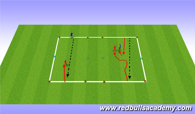 Football/Soccer Session Plan Drill (Colour): shoulder feint fully opposed