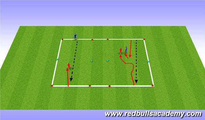Football/Soccer Session Plan Drill (Colour): shoulder feint fully opposed