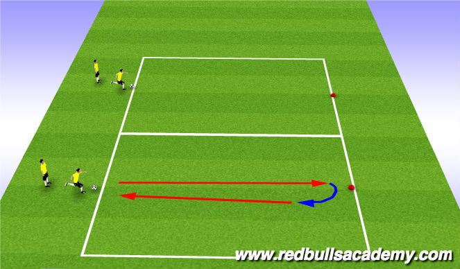 Football/Soccer Session Plan Drill (Colour): Turning Unopposed