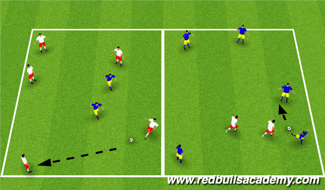 Football/Soccer Session Plan Drill (Colour): 5 v 2 warmup