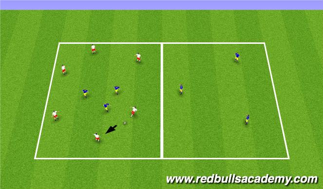 Football/Soccer Session Plan Drill (Colour): 3 v 6 half field possesion