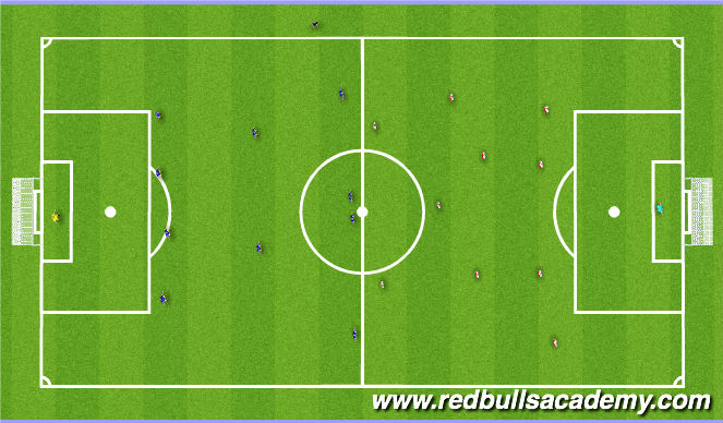 Football/Soccer Session Plan Drill (Colour): Full numbers scrimmage