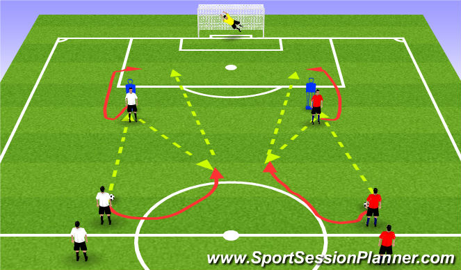 Football/Soccer Session Plan Drill (Colour): Pass/move/finish