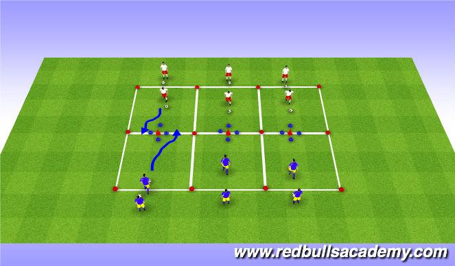 Football/Soccer Session Plan Drill (Colour): Scissors