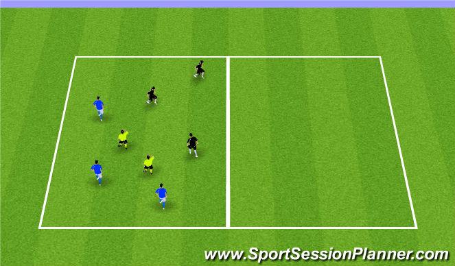 Football/Soccer Session Plan Drill (Colour): 3v3+2N