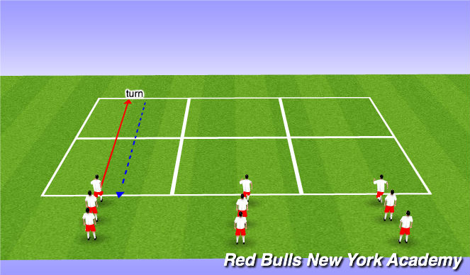 Football/Soccer Session Plan Drill (Colour): unnoposed