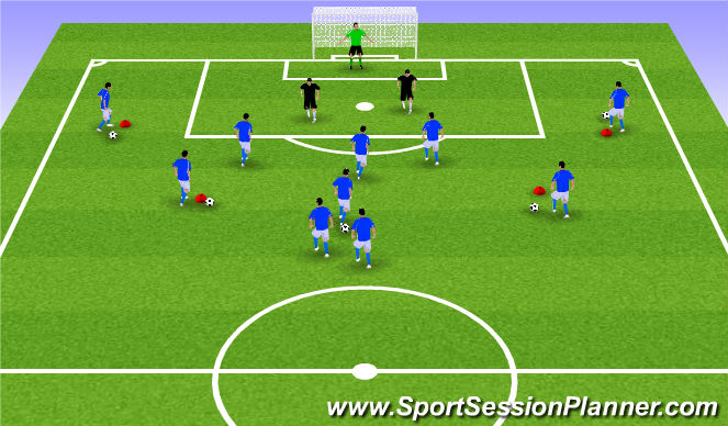 Football/Soccer Session Plan Drill (Colour): Framing The Goal