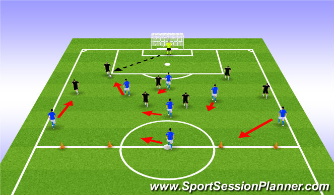 Football/Soccer Session Plan Drill (Colour): 7v7 Half Court Offense