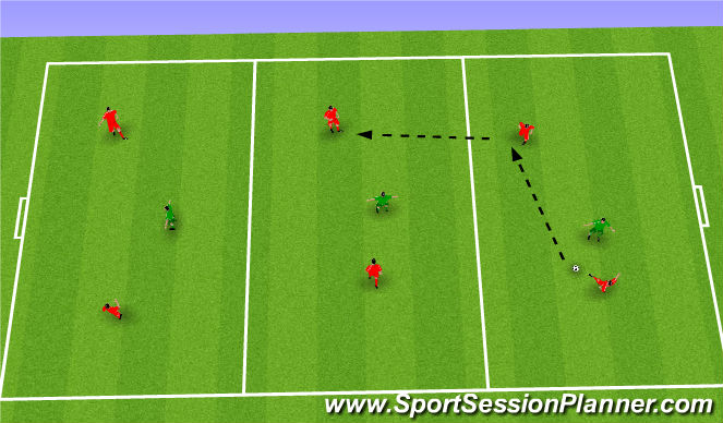 Football/Soccer Session Plan Drill (Colour): U11 2v1 in 3 Areas