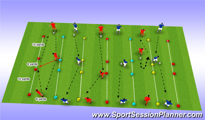 Football/Soccer Session Plan Drill (Colour): Body Orientation to Receive
