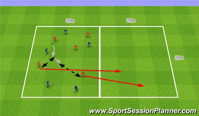 Football/Soccer Session Plan Drill (Colour): 1-2's in two squares. Podania bez przyjęcia w dwóch kwadratach.