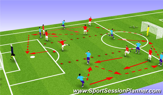 Football/Soccer Session Plan Drill (Colour): 4v2 and 1v1 shoting