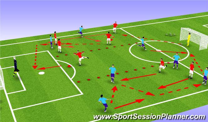Football/Soccer Session Plan Drill (Colour): 4v2 and 1v1 shoting