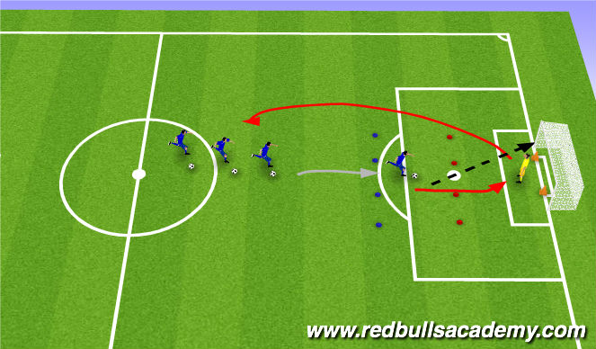 Football/Soccer Session Plan Drill (Colour): Activity 2- Shooting