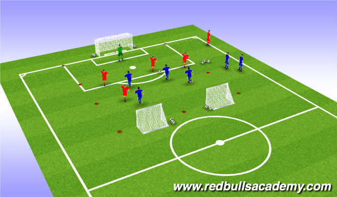Football/Soccer Session Plan Drill (Colour): Game to goals