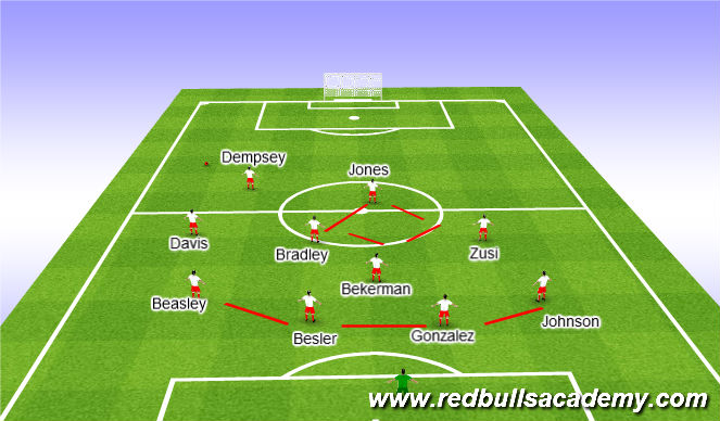 Football/Soccer Session Plan Drill (Colour): Defending Positioning: Ball on the left side of field